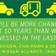 Auto Change Image 2